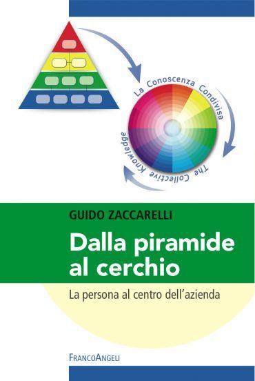Dalla piramide al cerchio